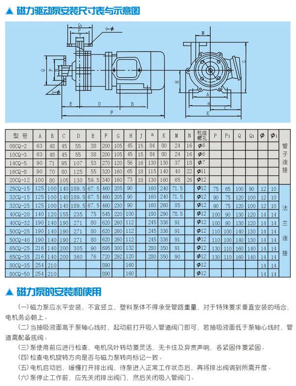 动泵(简称磁力泵)是将永磁联轴器的工作原理应用于离心泵的新产品,设计合理,工艺先进、具有全密封、无泄漏、耐腐蚀等特点,其性能达到国外同类产品的先进水平。  二、CQ型磁力驱动泵主要特点: 塑料磁力泵以静密封取代动密封,使泵的过流部件处于完全密封状态,彻底解决了其他泵机械密封无法避免的跑、冒、滴之弊病。磁力泵选用耐腐蚀、高强度的工程塑料、钢玉陶瓷、不锈钢等作为制造材料,因此它具有良好的抗腐蚀性能,并可以使被输送介质免受污染。 材料耐腐蚀性能(供参考)