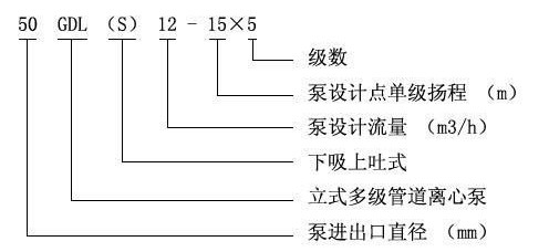 GDL型立式多级管道泵型号意义