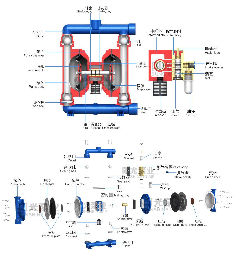 QBY气动隔膜泵.jpg
